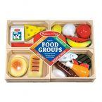 Food Groups R: 10271 -