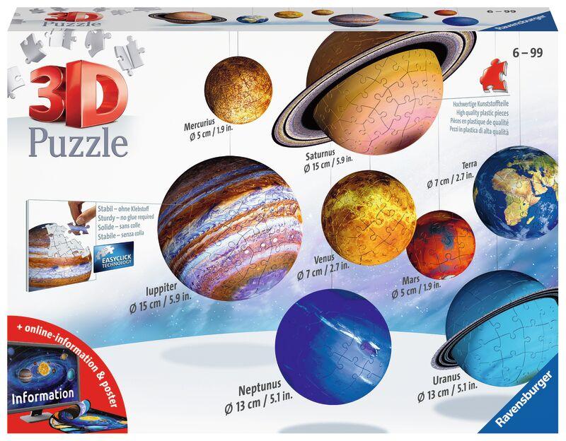 El Sistema Planetario R: 11668 -