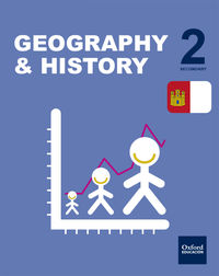 ESO 2 - GEOGRAPHY & HISTORY (PACK) - INICIA DUAL (CLM)