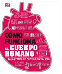 Como Funciona El Cuerpo Humano - Aa. Vv.