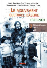 MOUVEMENT CULTUREL BASQUE 2 (1951-2001) , LE