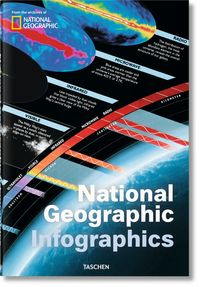 NATIONAL GEOGRAPHIC - INFOGRAPHICS