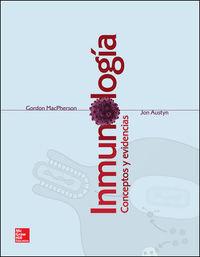INMUNOLOGIA - CONCEPTOS Y EVIDENCIAS