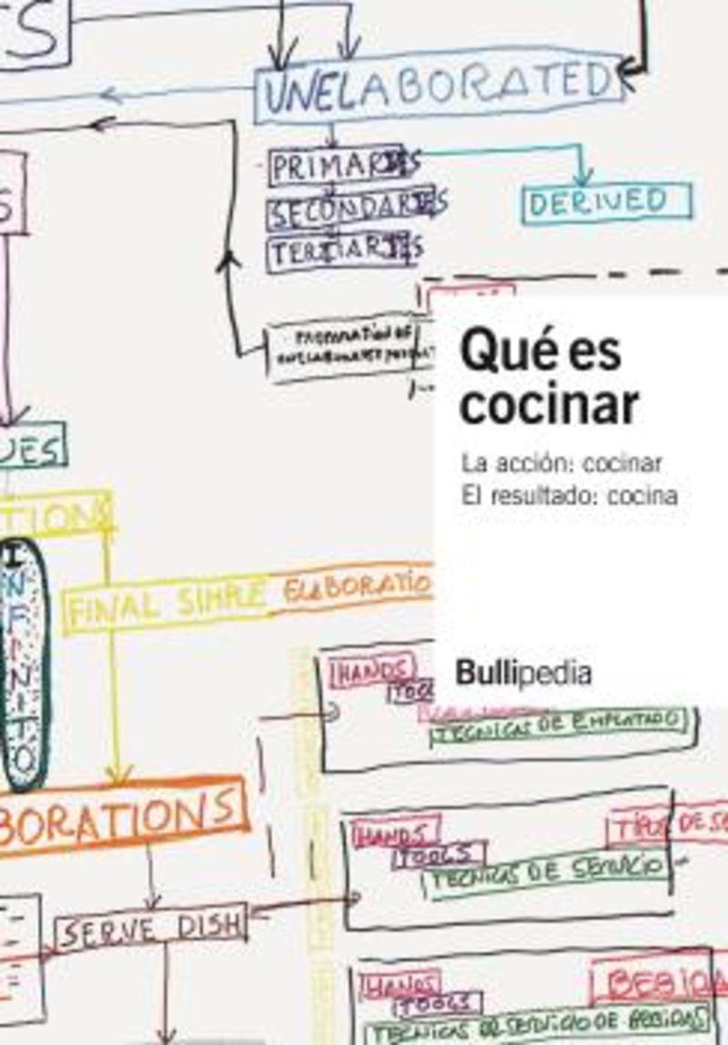 Que Es Cocinar - Elbullifoundation / Ferran Adria