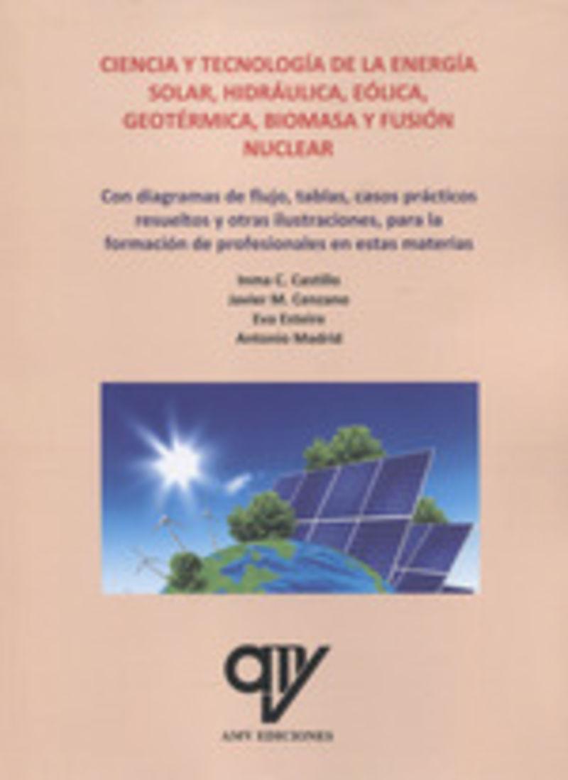 CIENCIA Y TECNOLOGIA DE LA ENERGIA SOLAR, HIDRAULICA, EOLICA, GEOTERMICA, BIOMASA Y FUSION NUCLEAR