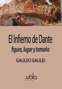 INFIERNO DE DANTE, EL - FIGURA, LUGAR Y TAMAÑO