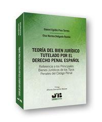 TEORIA DEL BIEN JURIDICO TUTELADO POR EL DERECHO PENAL ESPAÑOL - REFERENCIA A LOS PRINCIPALES BIENES JURIDICOS DE LOS TIPOS PENALES DEL CODIGO PENAL