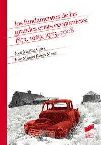 LOS FUNDAMENTOS DE LAS GRANDES CRISIS ECONOMICAS: 1873, 1929, 1973, 2008