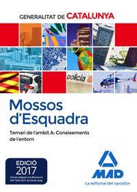 MOSSOS D'ESQUADRA - TEMARI AMBIT A - CONEIXEMENTS DE L'ENTORN