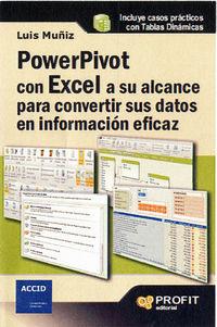 Powerpivot - Luis Muñiz