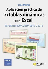 APLICACION PRACTICA DE LAS TABLAS DINAMICAS CON EXCEL - PARA EXCEL 2007, 2010, 2013 Y 2016