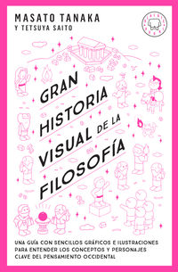 GRAN HISTORIA VISUAL DE LA FILOSOFIA - UNA GUIA CON SENCILLOS GRAFICOS E ILUSTRACIONES PARA ENTENDER LOS CONCEPTOS Y PERSONAJES CLAVE DEL PENSAMIENTO OCCIDENTAL