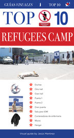 Top 10 Refugees Camp Visual Guide - Jesus Martinez