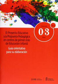 3 AÑOS - PROYECTO EDUCATIVO Y LA PROPUESTA PEDAGOGICA EN CENTROS