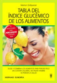 TABLA DEL INDICE GLUCEMICO DE LOS ALIMENTOS