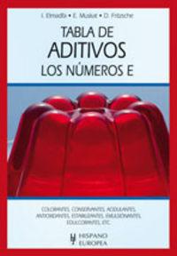 TABLA DE ADITIVOS - LOS NUMEROS E
