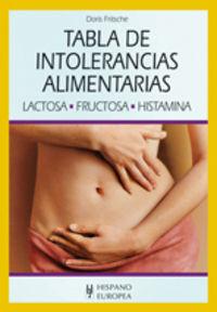 TABLA DE INTOLERANCIAS ALIMENTARIAS - LACTOSA - FRUCTOSA - HISTAMINA