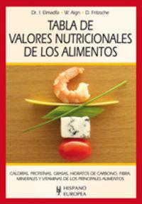 TABLA DE VALORES NUTRICIONALES DE LOS ALIMENTOS