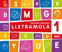 EI - LLETRAMOLA 1 (C. VAL)
