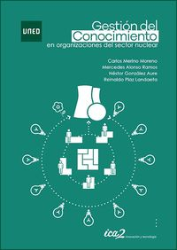 GESTION DEL CONOCIMIENTO EN ORGANIZACIONES DEL SECTOR NUCLEAR