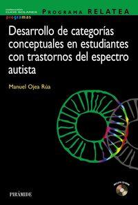 PROGRAMA RELATEA - DESARROLLO DE CATEGORIAS CONCEPTUALES EN ESTUDIANTES CON TRASTORNOS DEL ESPECTRO AUTISTA