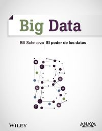 BIG DATA - EL PODER DE LOS DATOS
