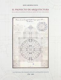 proyecto de arquitectura en real academia bellas artes san fernando - Jose Laborda Yneda