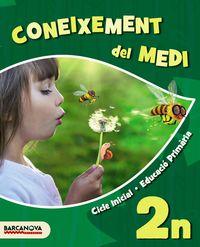 Ep 2 - Coneixement Medi - Carlos Marchena Gonzalez / [ET AL. ]