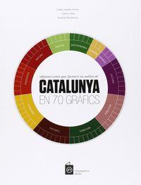 CATALUNYA EN 70 GRAFICS (CATALA)
