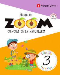 EP 3 - CIENCIAS NATURALES - ZOOM