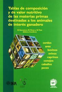 TABLAS DE COMPOSICION Y VALOR DE MATERIAS PRIMAS