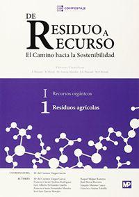 RESIDUOS AGRICOLAS I.1 - DE RESIDUO A RECURSO