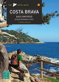 COSTA BRAVA - BAIX EMPORDA