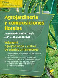 Cf - Agrojardineria Y Composiciones Florales - Juan Ramon Rubio Garcia