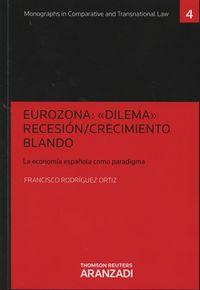 EUROZONA - DILEMA RECESION - CRECIMIENTO BLANDO