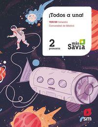 Ep 2 - Globalizado Trim 3 (mad) - Pauta - Mas Savia - Aa. Vv.