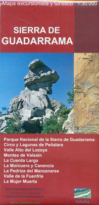 sierra de guadarrama - mapa excursionista y turistico - Alberto Alvarez Ruiz