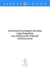 Konstituzio Auzitegiari Buruzko Lege Organikoa - Batzuk