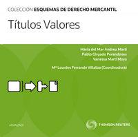 Titulos Valores - Lourdes Ferrando