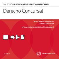 Derecho Concursal - Lourdes Ferrando