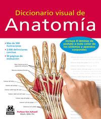 DICC. VISUAL DE ANATOMIA