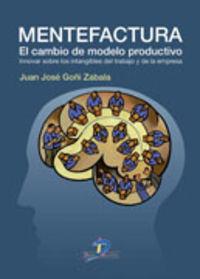 Mentefactura - El Cambio Del Modelo Productivo - Juan Jose Goñi Zabala