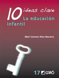 10 IDEAS CLAVE - LA EDUCACION INFANTIL
